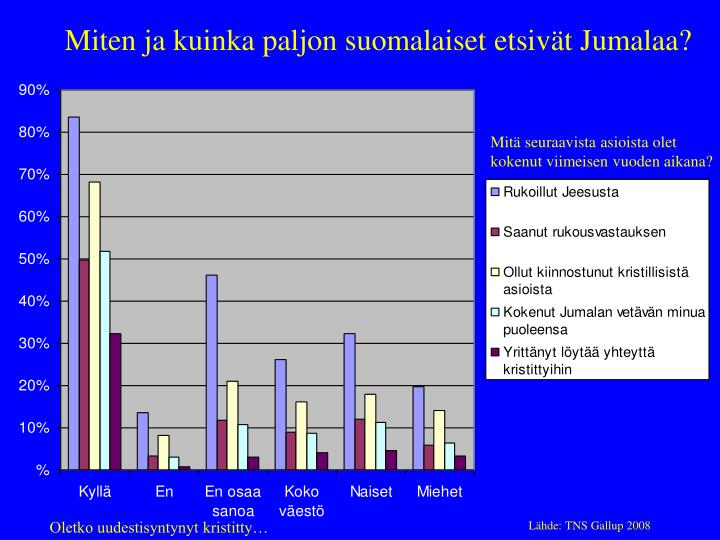 Miten ja kuinka paljon suomalaiset etsivät Jumalaa?