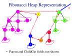 fibonacci heap representation