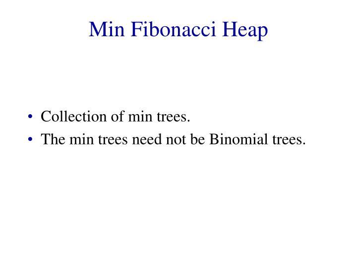 Min Fibonacci Heap