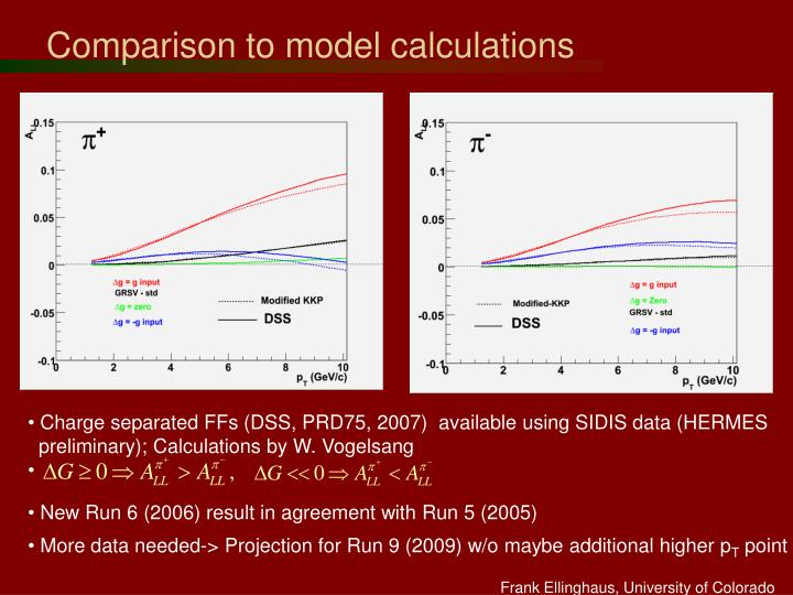 Comparison to model calculations
