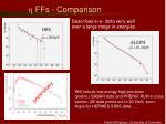 h ffs comparison