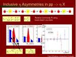 inclusive h asymmetries in pp h x