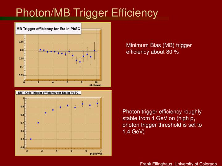 Photon/MB Trigger Efficiency