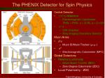 the phenix detector for spin physics