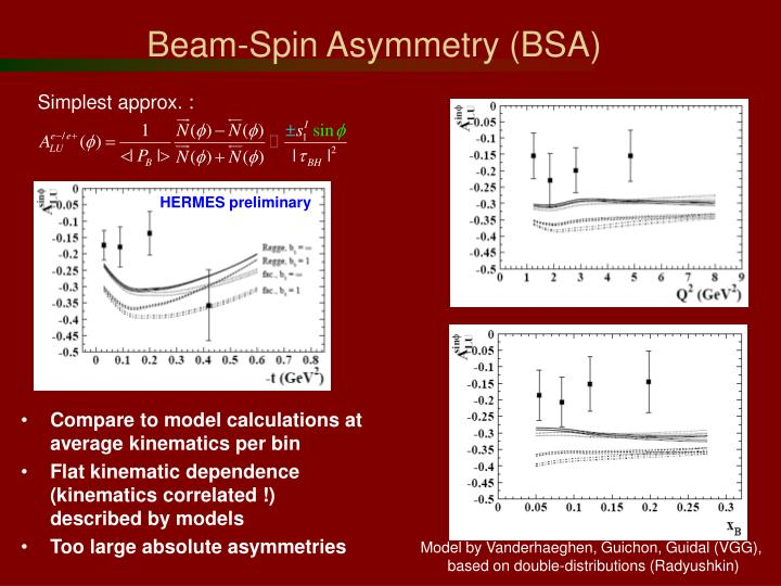 Beam-Spin Asymmetry (BSA)