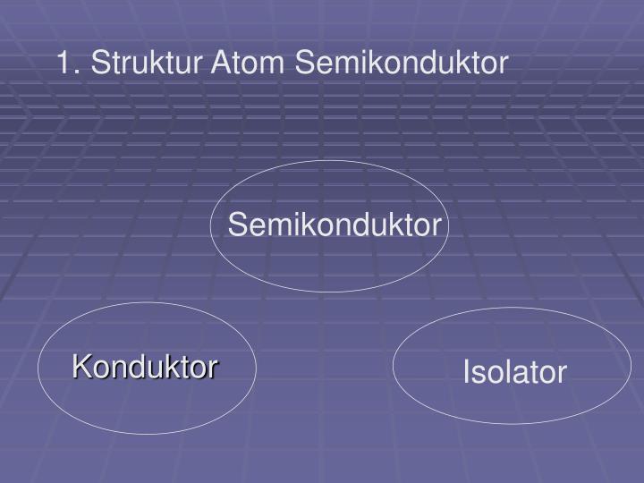 1. Struktur Atom Semikonduktor