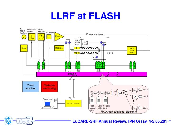 LLRF at FLASH