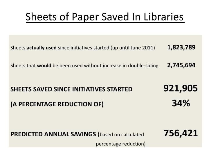 Sheets of Paper Saved In Libraries