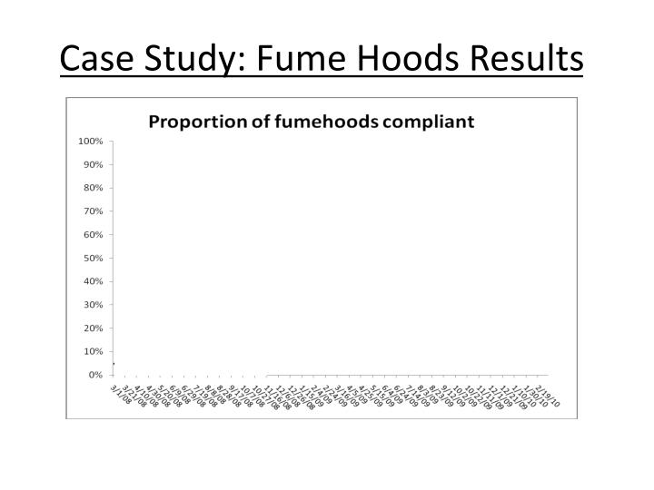 Case Study: Fume Hoods Results