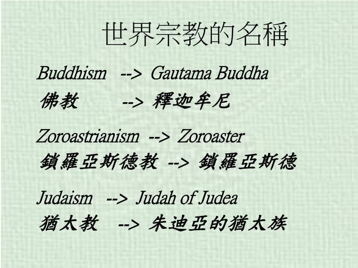 世界宗教的名稱