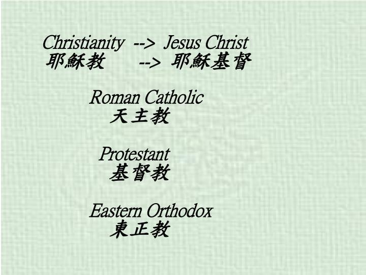 Christianity  -->  Jesus Christ