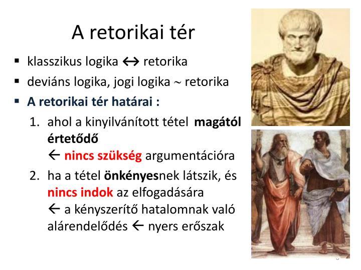 A retorikai tér