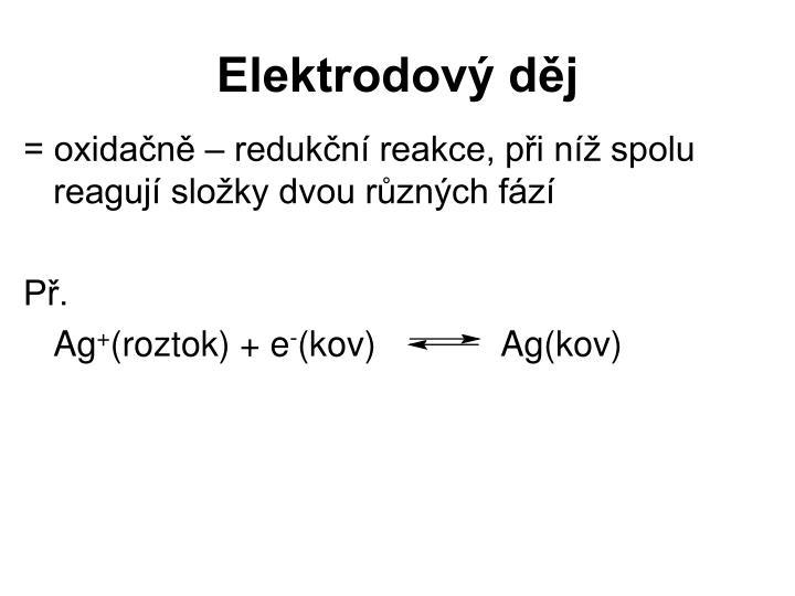 Elektrodový děj