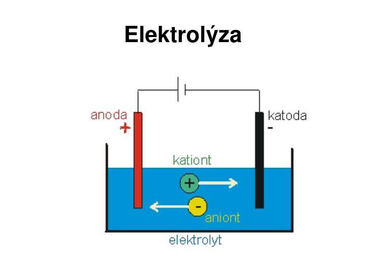 Elektrolýza