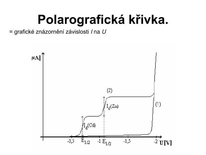 Polarografická křivka.