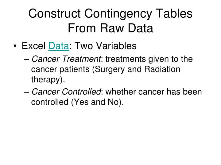 Construct Contingency Tables From Raw Data