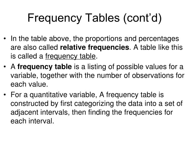 Frequency Tables (cont'd)