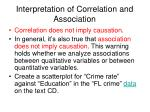 interpretation of correlation and association