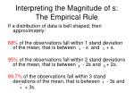 interpreting the magnitude of s the empirical rule