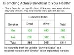 is smoking actually beneficial to your health