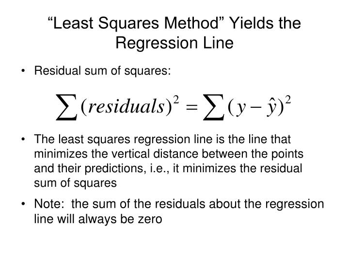 """Least Squares Method"" Yields the Regression Line"