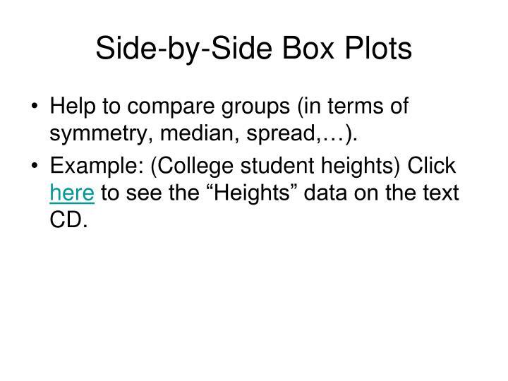 Side-by-Side Box Plots