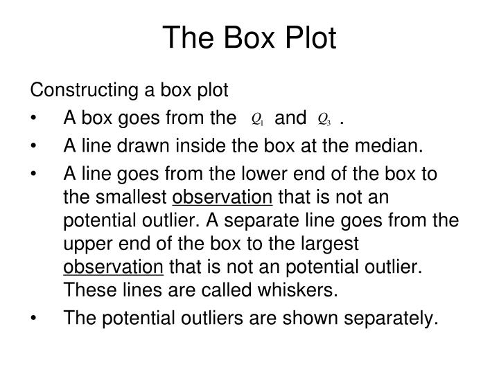 The Box Plot