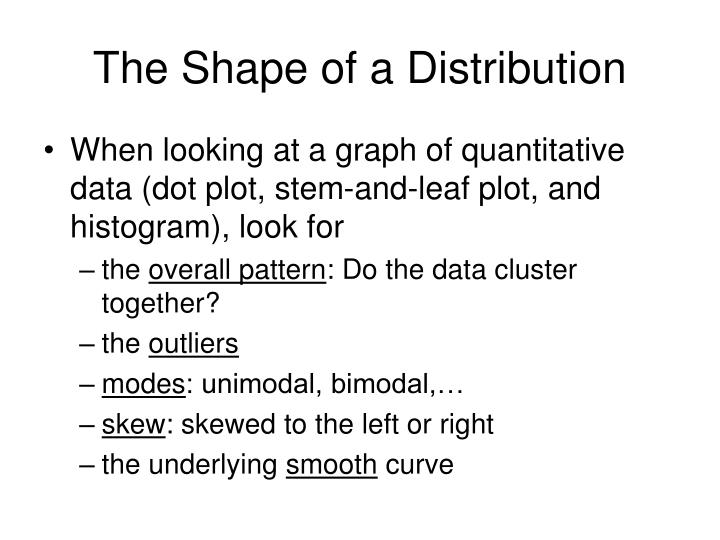 The Shape of a Distribution