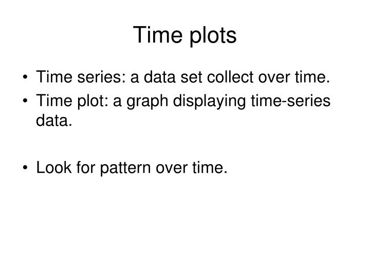Time plots