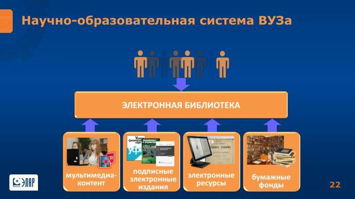 Научно-образовательная система ВУЗа