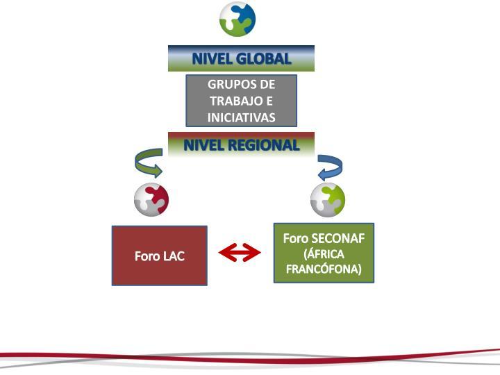 NIVEL GLOBAL
