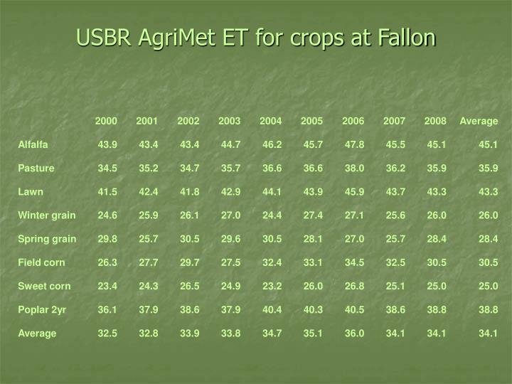 USBR AgriMet ET for crops at Fallon