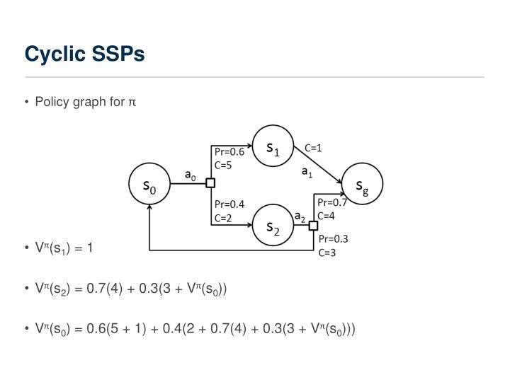 Cyclic SSPs