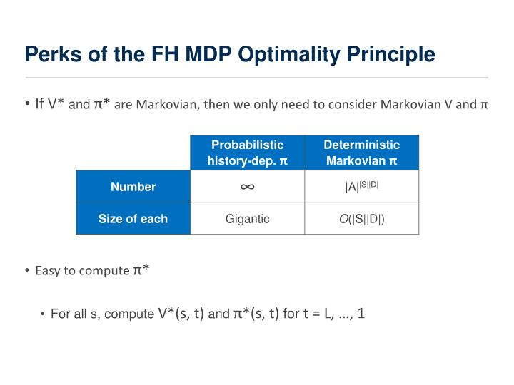 Perks of the FH MDP Optimality Principle