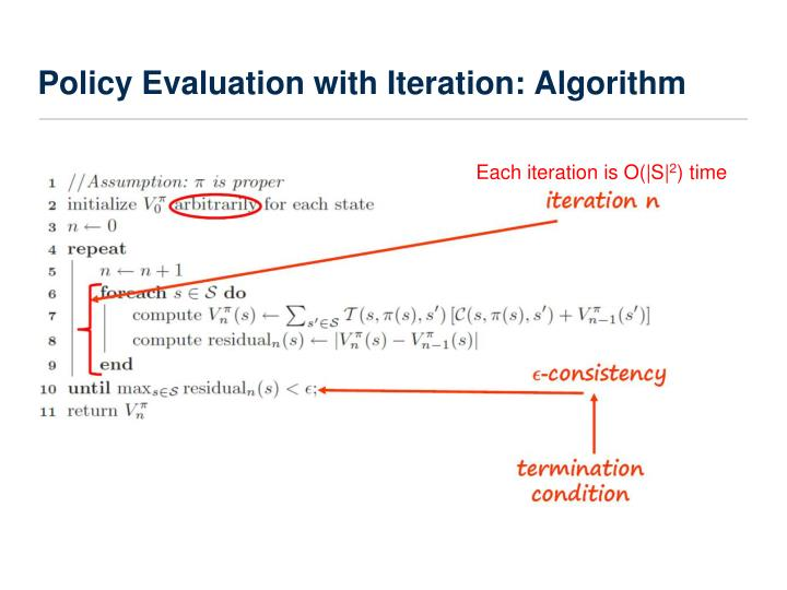 Policy Evaluation with Iteration: Algorithm