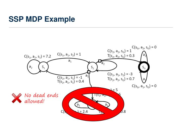 SSP MDP Example