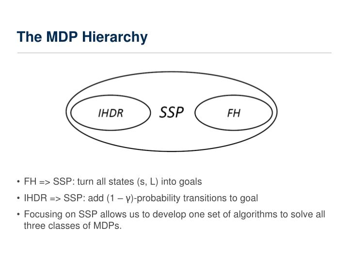 The MDP Hierarchy