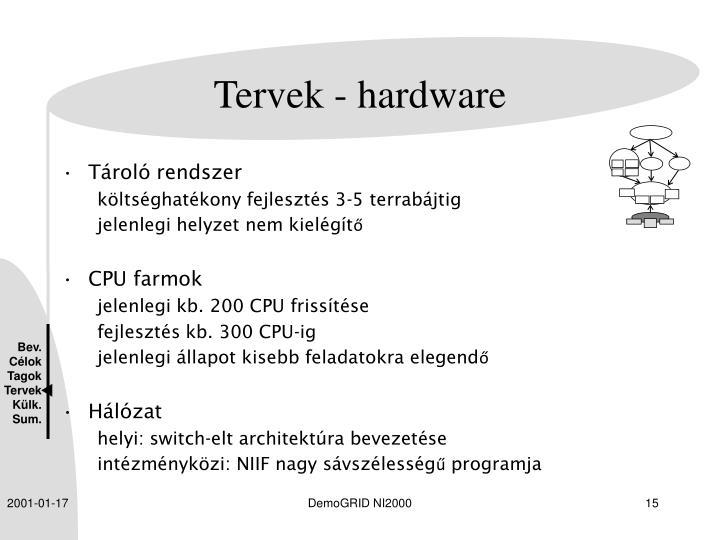 Tervek - hardware