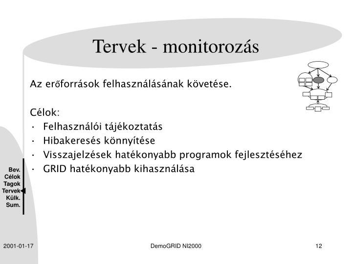 Tervek - monitorozás
