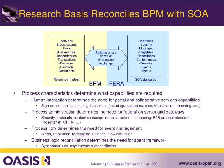Research Basis Reconciles BPM with SOA