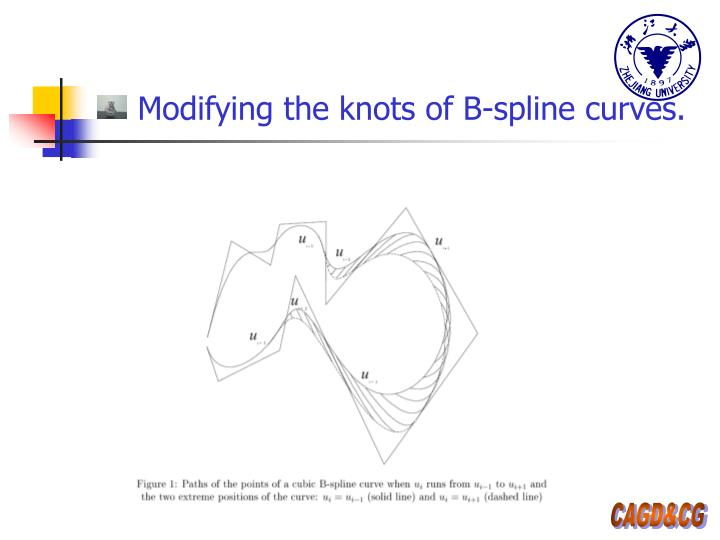 Modifying the knots of B-spline curves.