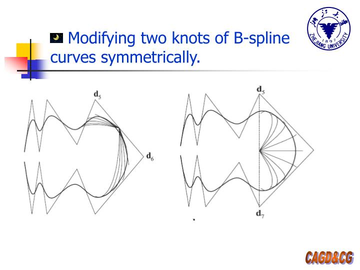 Modifying two knots of B-spline curves symmetrically.