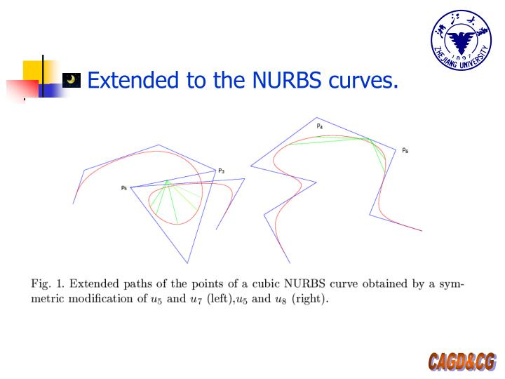 Extended to the NURBS curves.