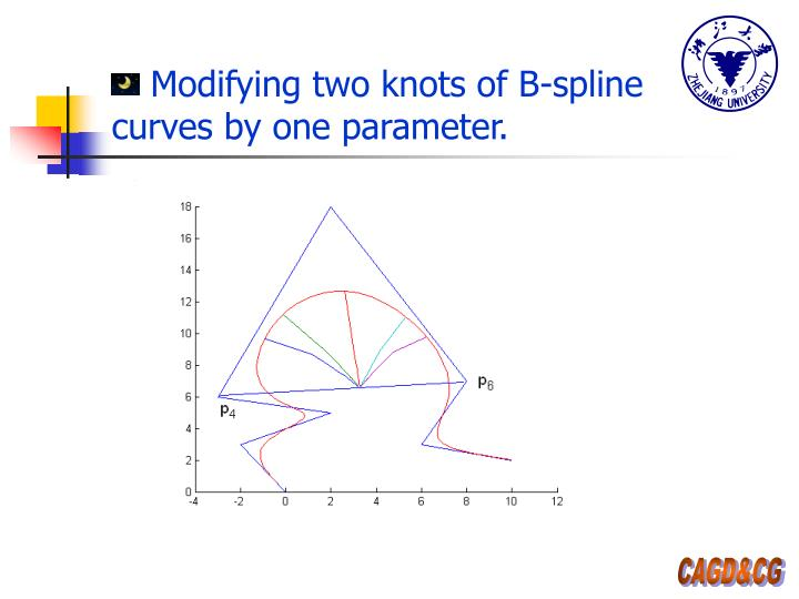 Modifying two knots of B-spline curves by one parameter.