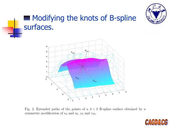 Modifying the knots of B-spline surfaces.