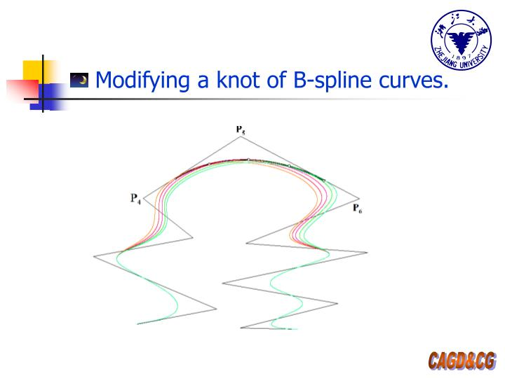 Modifying a knot of B-spline curves.