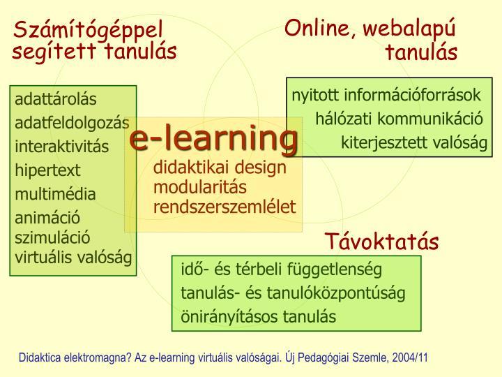 Online, webalapú