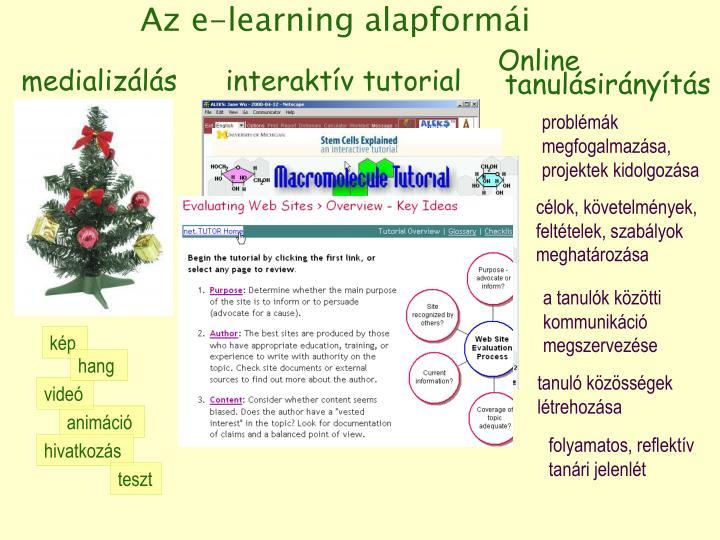 Az e-learning alapformái