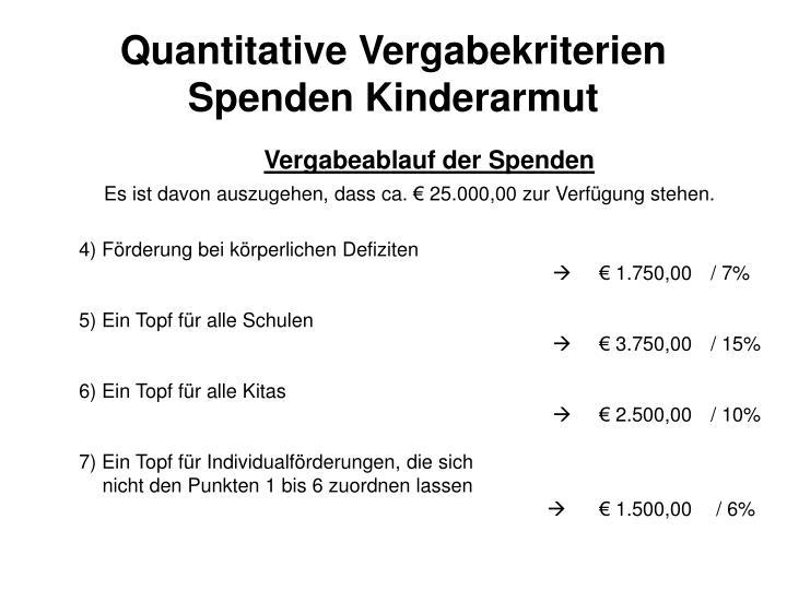 Quantitative Vergabekriterien
