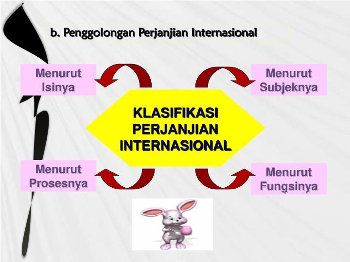 Penggolongan Perjanjian Internasional